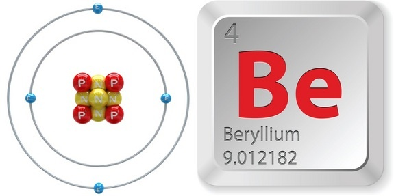 Berilium (Be)