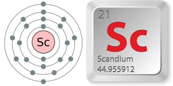 Skandium (Sc)