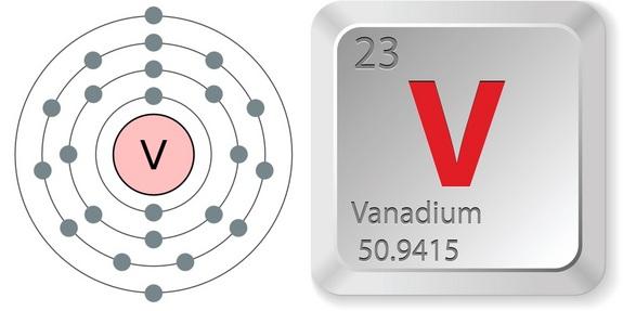 Vanadium (V)