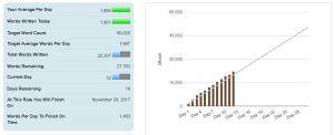 week 2 NaNoWriMo graph