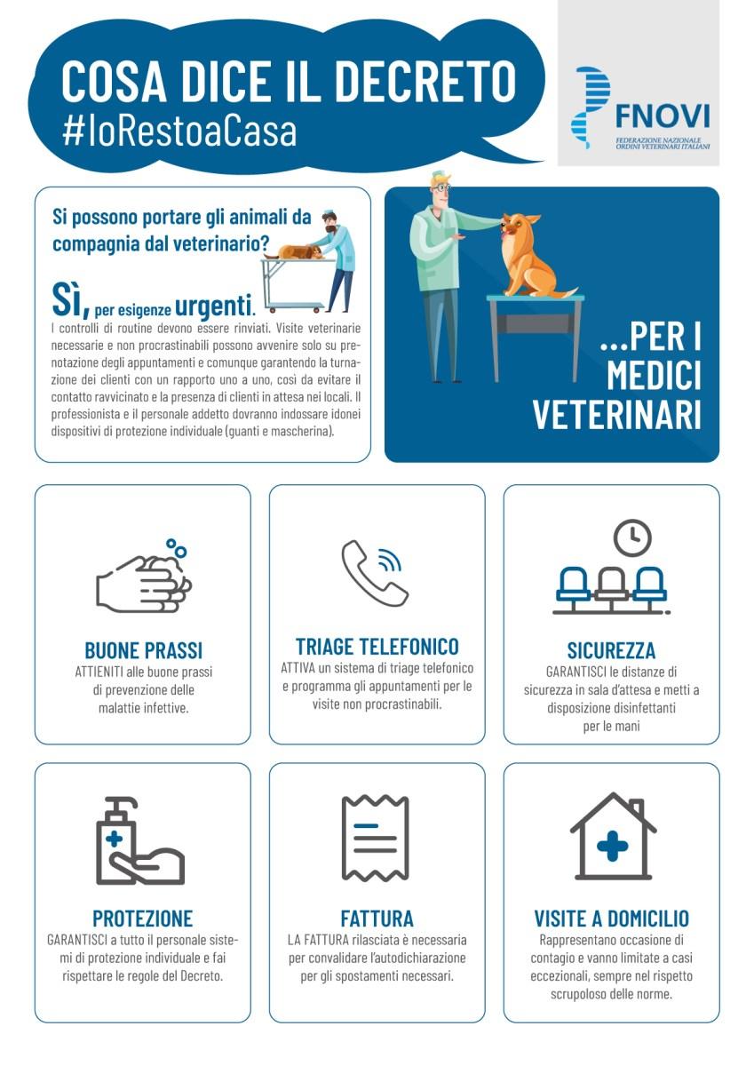 fnovi veterinari coronavirus