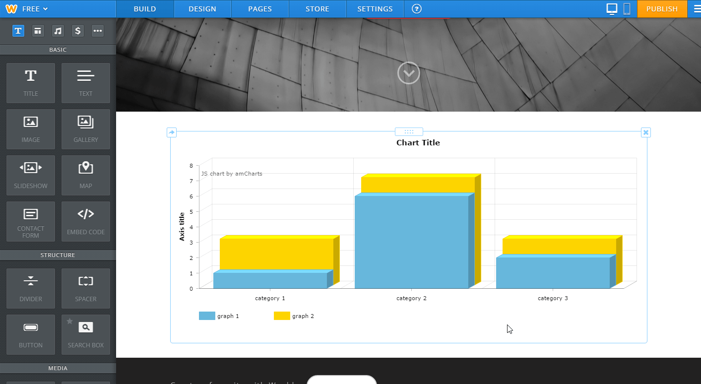 Adding Charts And Maps To A Weebly Website