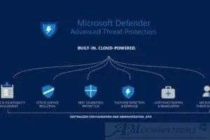 Microsoft windows Defender arriva anche sul Mac