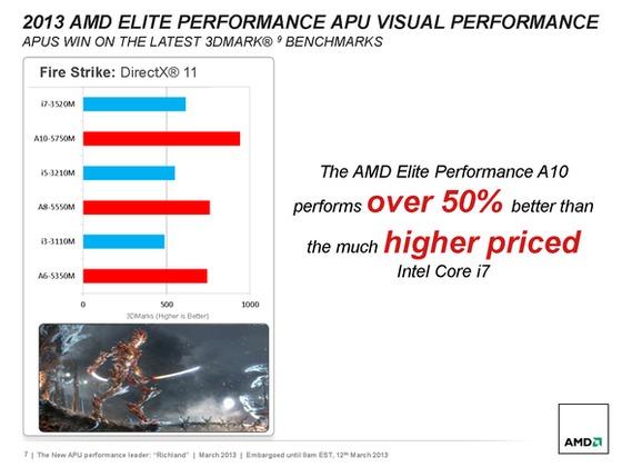 AMD-Richland-APU