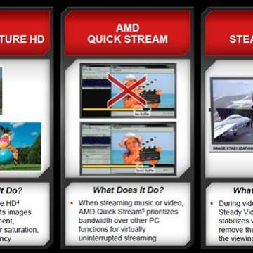 teknologi AMD