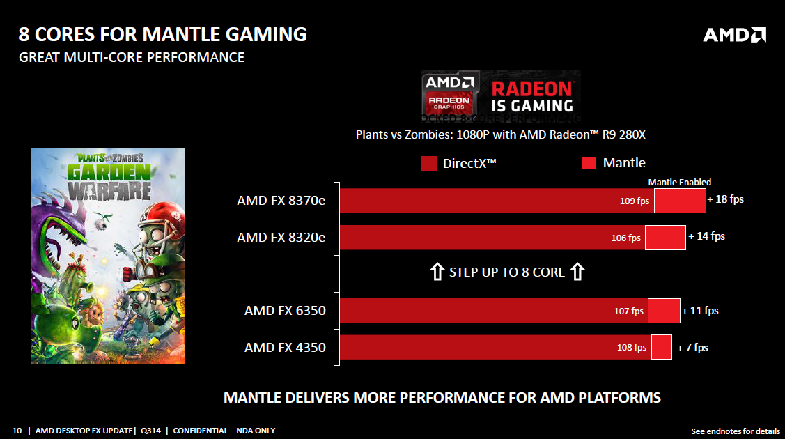 amd-fx-for-mantle-gaming