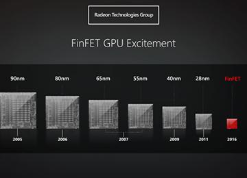 """AMD Radeon """"Polaris"""""""