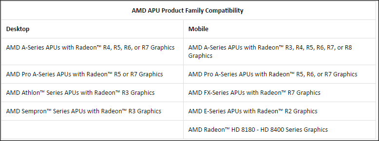 AMD APU Product Family Compatibility