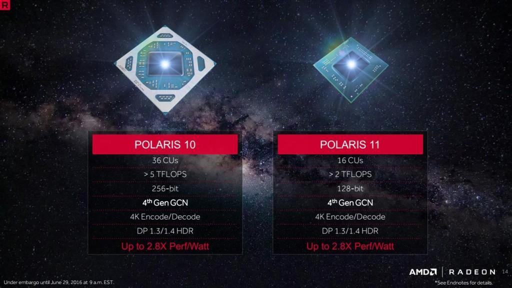 Kartu Grafis Polaris