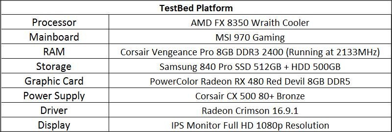 Test Bed Platform uji RX 480