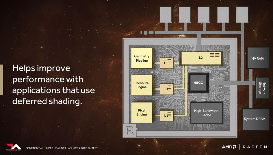 Radeon Vega Next Generation Pixel Engine