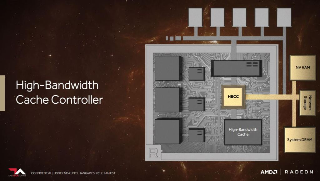 High Bandwidth Cache Controller