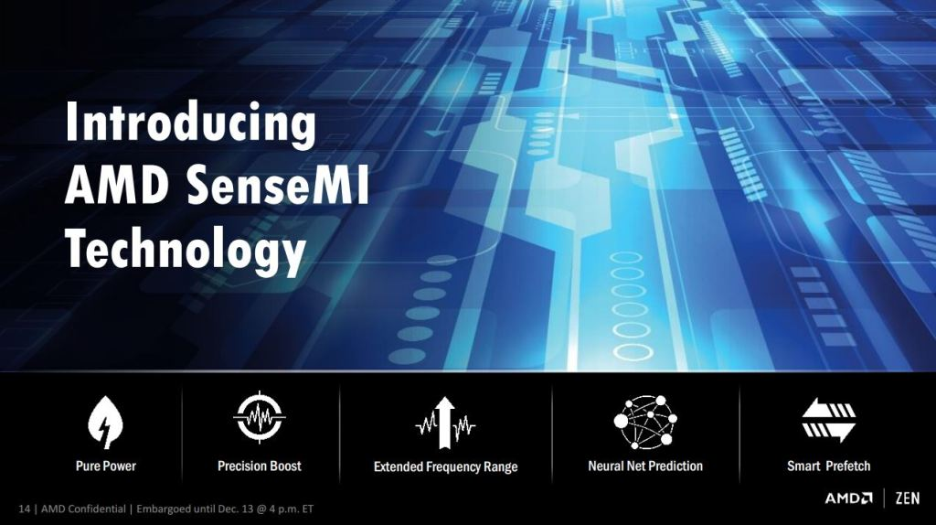 SenseMI Technology Ryzen