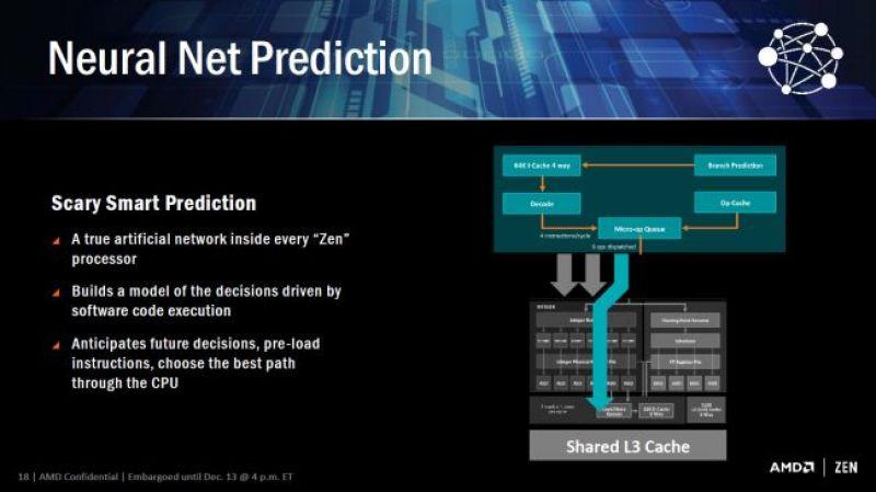 Neural Net Prediction Ryzen
