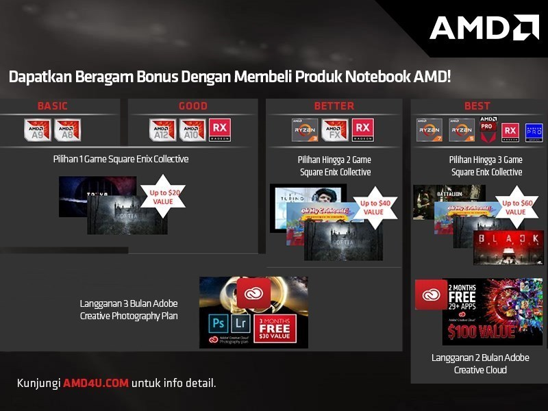PILIHAN GAME AMD4U PROMO