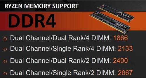 Tips Overclocking RAM yang Tepat untuk Hadirkan Performa Terbaik AMD