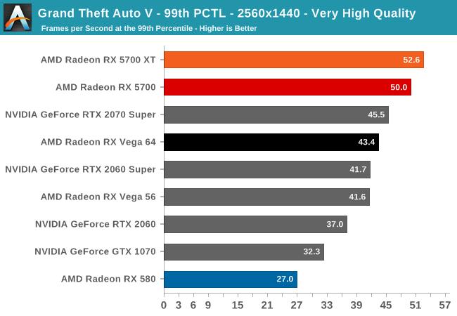 GTA V 2560
