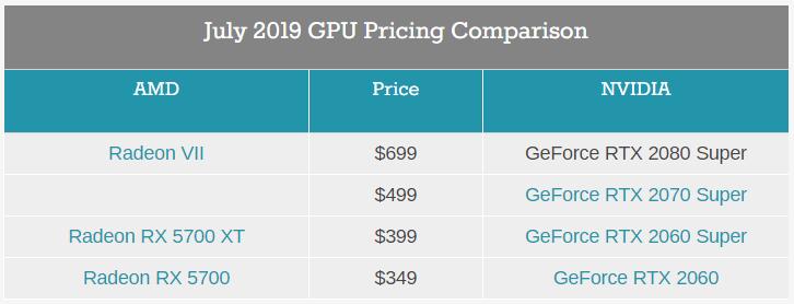 GPU Comparison