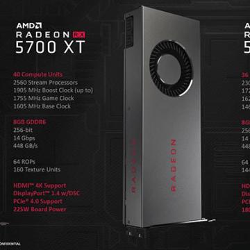 Radeon™ RX 5700