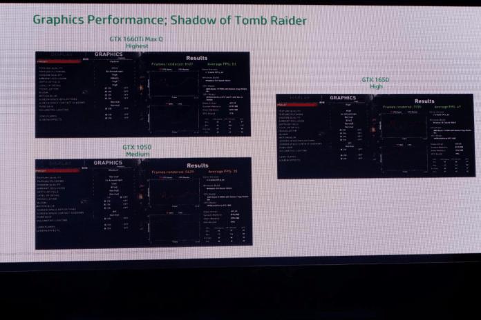 Graphic Performance HP Pavilion Gaming 15