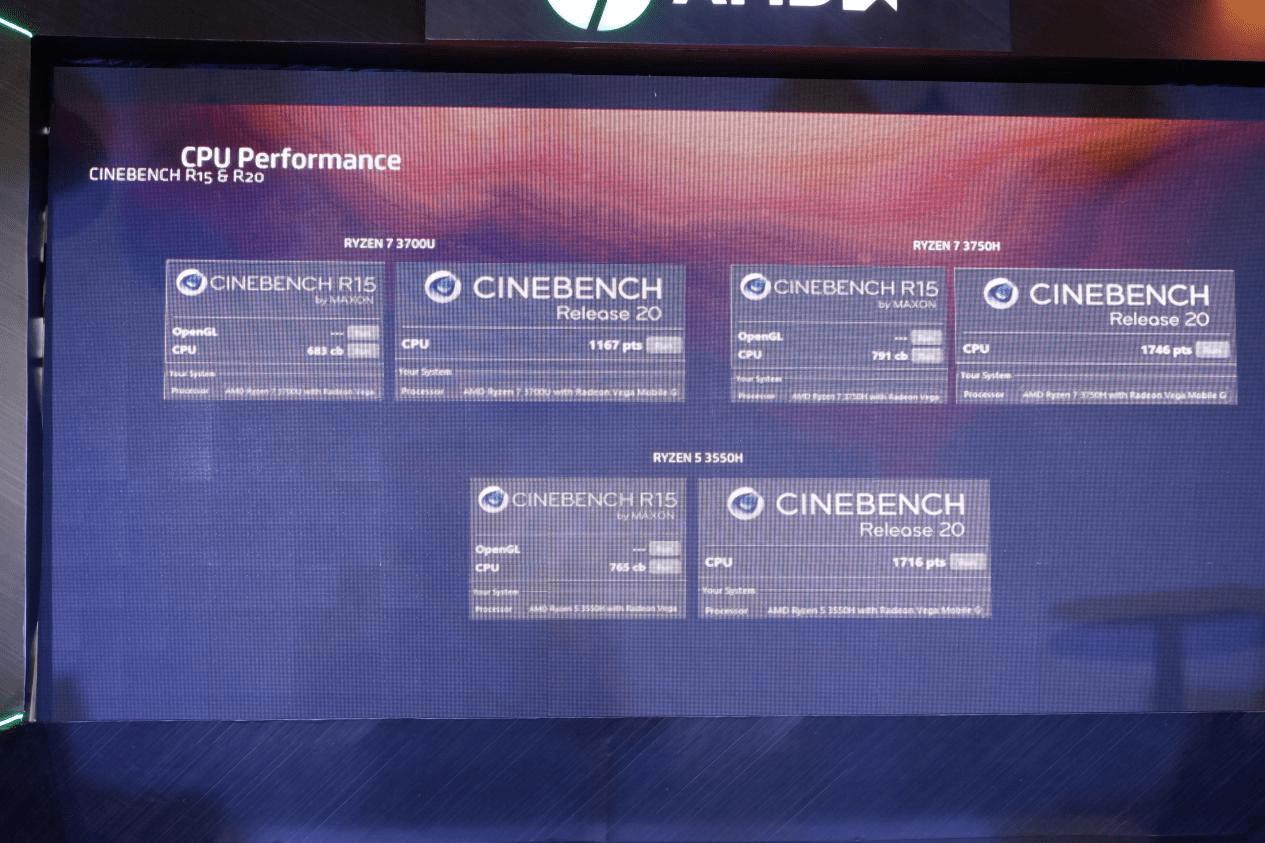 Cinebench R15 HP Pavilion Gaming 15