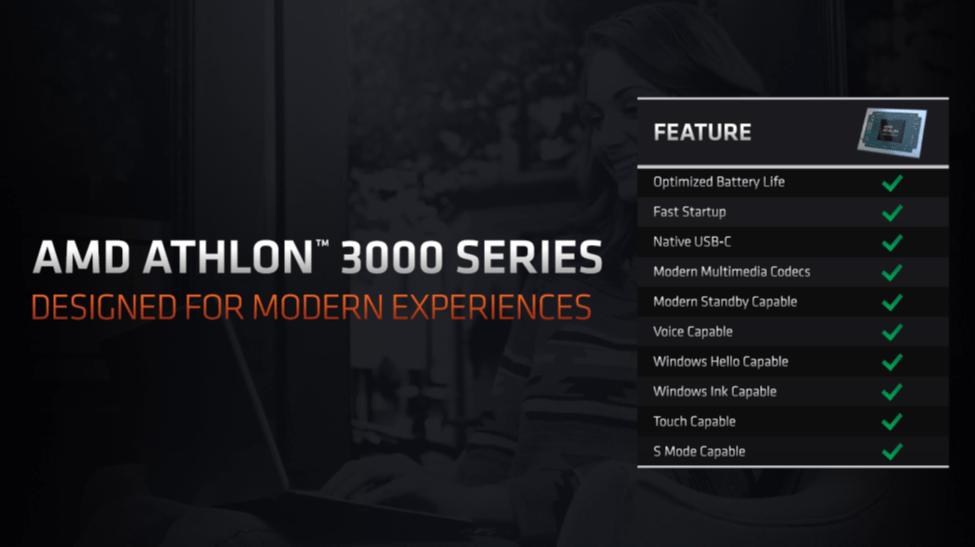 Fitur AMD Athlon™ 3000 Series