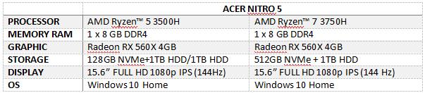 Spesifikasi ACER Nitro 5