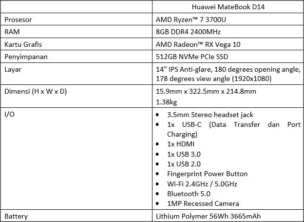 Spesifikasi Huawei MateBook D14
