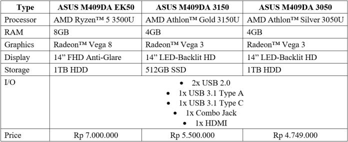 Spesifikasi ASUS VivoBook M409DA