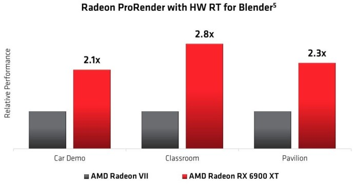 AMD Radeon ProRender