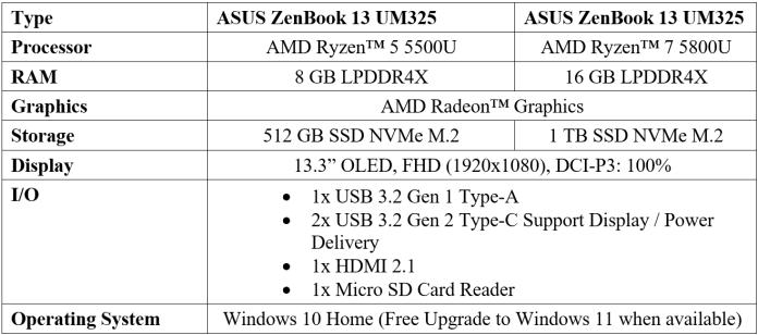 Spesifikasi ASUS Zenbook 13 UM325
