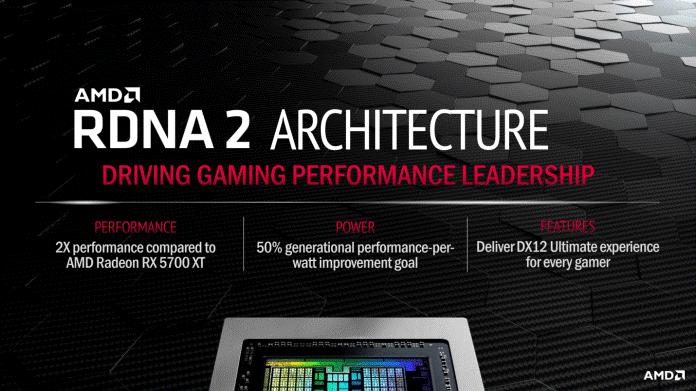 RDNA 2 Architecture