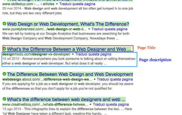 seo focused web design Directory listings