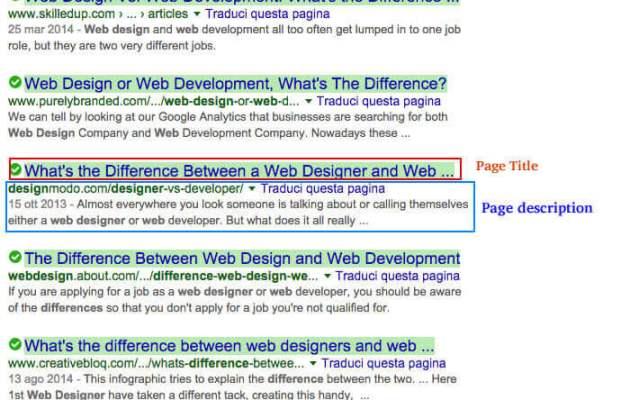 seo focused web design Directory listings