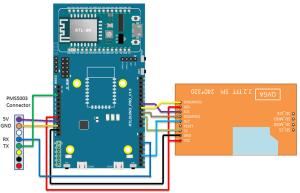Ameba Arduino: [RTL8195] [RTL8710] SPI – Show PM25 concentration on ILI9341 TFT LCD – Realtek