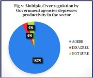 MAN says multiple regulations by Government Agencies impact negatively on productivity in manufacturing sector