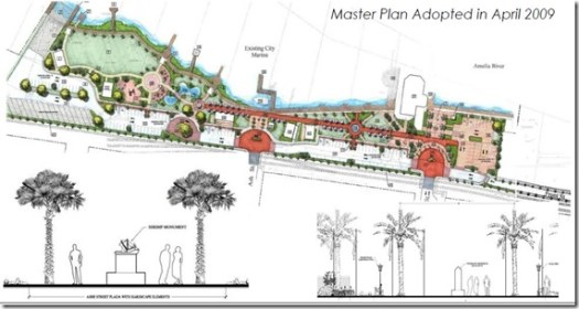 waterfront master plan 2009