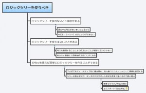 web_ブログの記事を書く時にロジックツリーを使うべき
