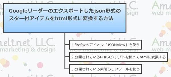 web_Googleリーダーのエクスポートしたjson形式の-スター付アイテムをhtml形式に変換する方法