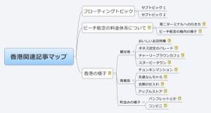 web_香港関連記事マップ_ロジック図