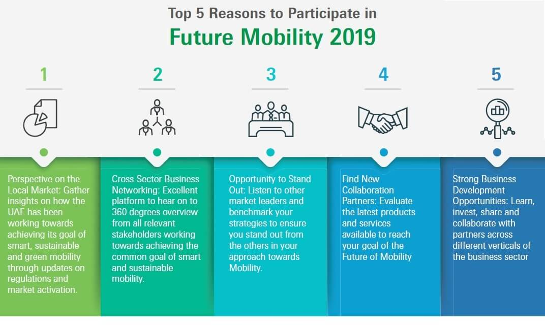 Top 5 reasons to attend Future Mobility 2019