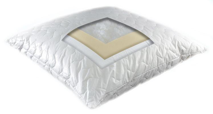 Bien choisir son oreiller am nagement maison blog - Oreillers ergonomiques a memoire de forme ...