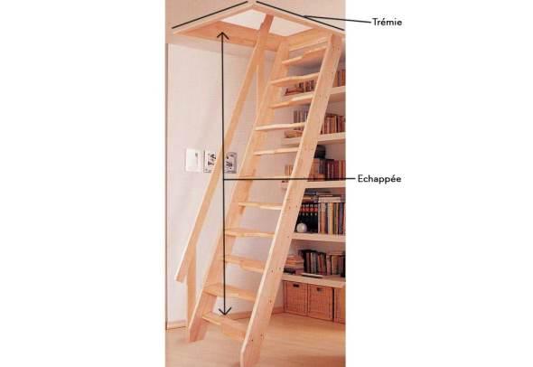 vocabulaire d'un escalier