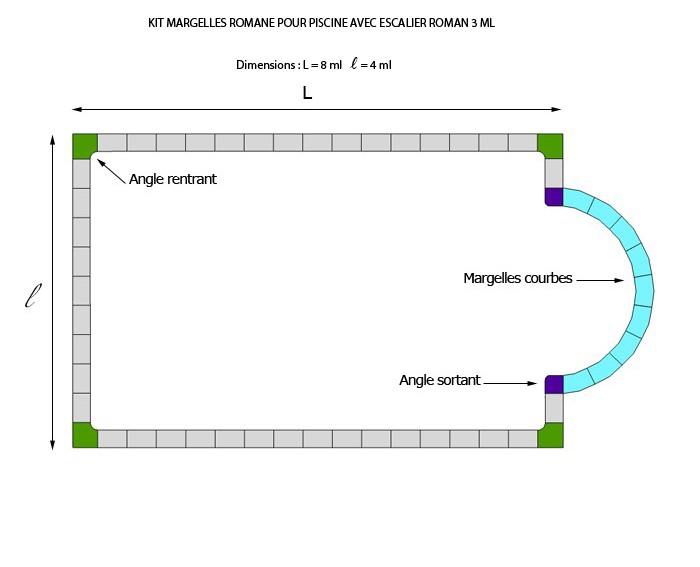 kit margelle piscine avec escalier