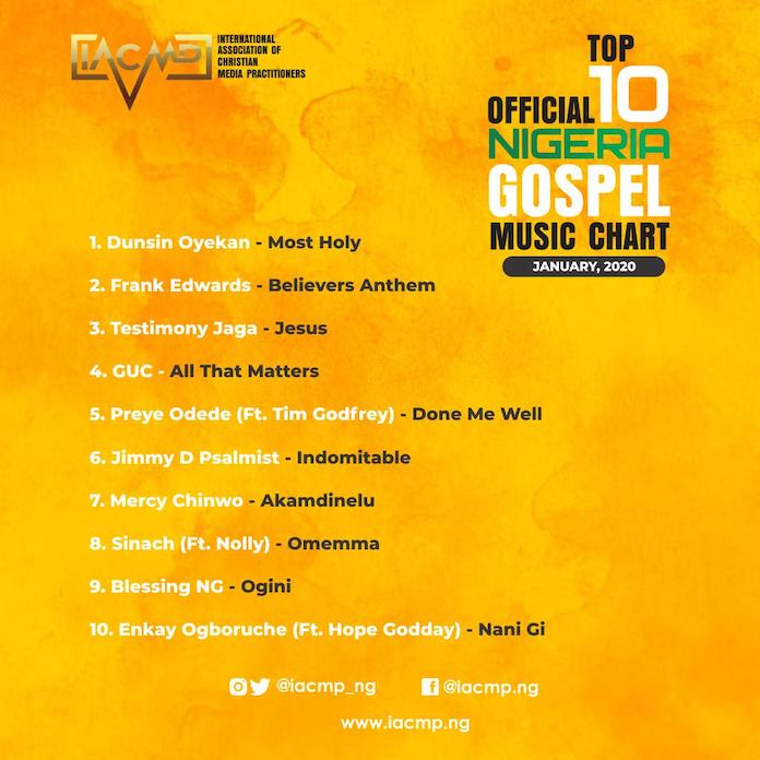 Download: Top 10 Gospel Music Chart - IACMP | Gospel Songs Mp3 Music