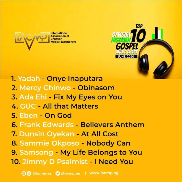 June 2020 Top 10 Chart - IACMP