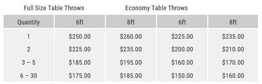 quantity applique pricing for table covers (no vinyl logo)