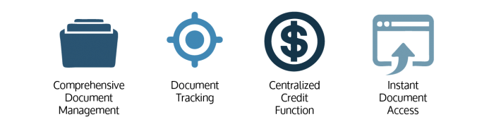 Credit Union Pro Loan Document Management System Icons image