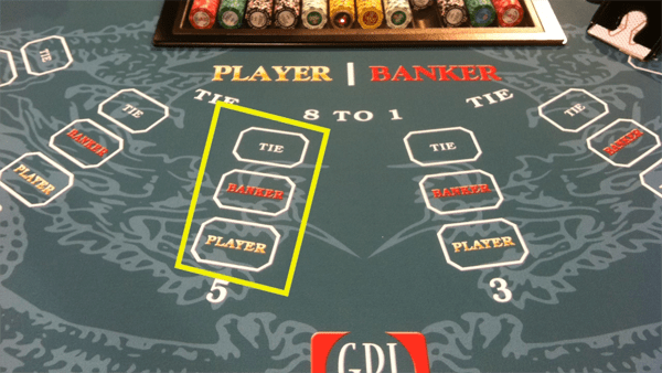 player, banker, tie bets in baccarat