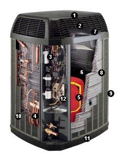 Trane Heater Coil Element Free Download • Playapkco